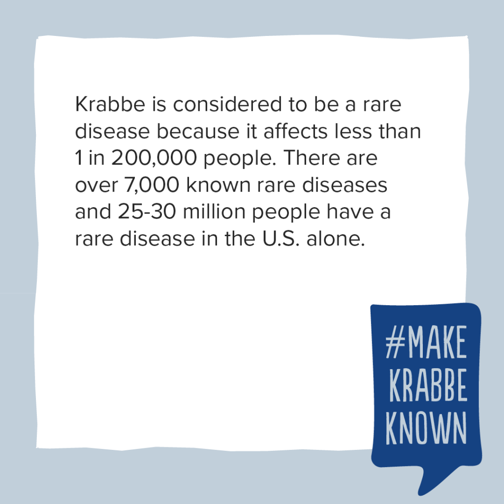 Krabbe Awareness - 29