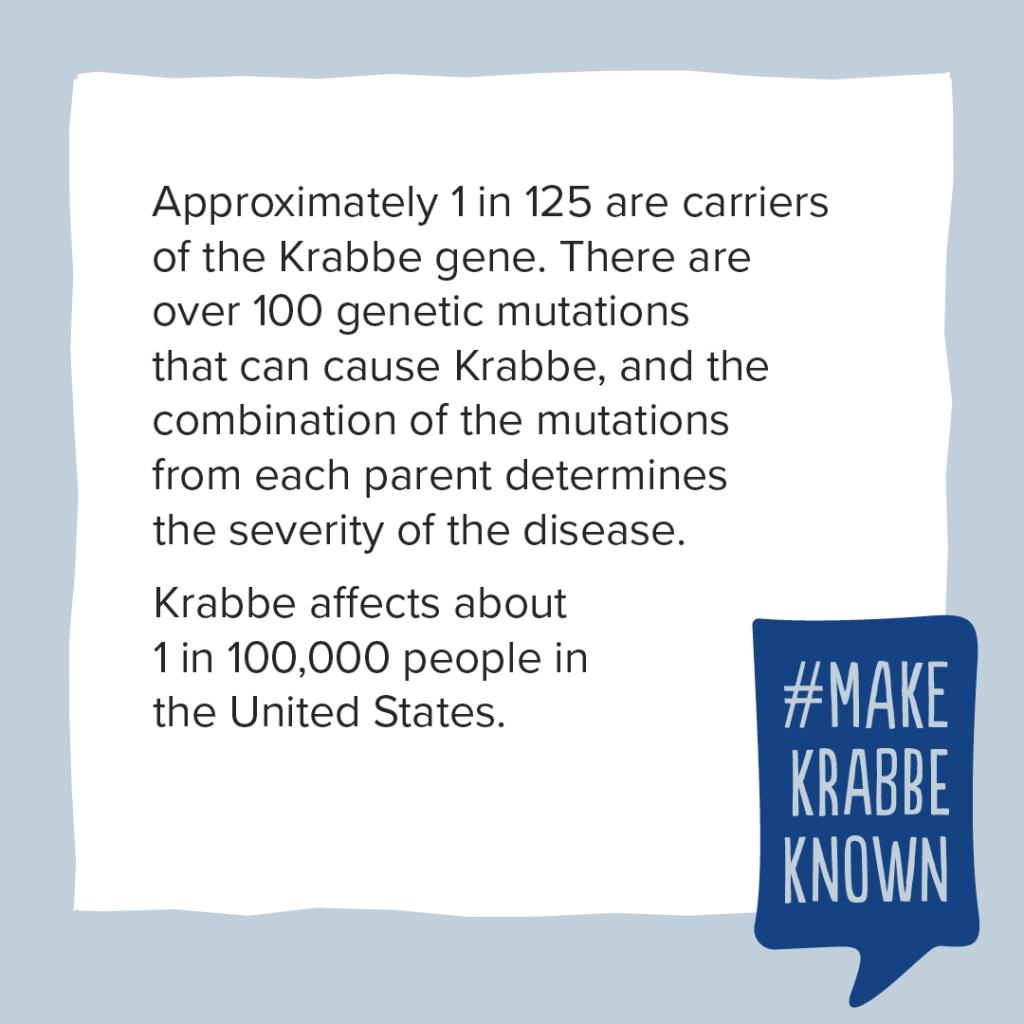Krabbe Awareness - 5